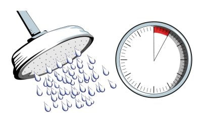 Shower Timers: Save Water and Energy